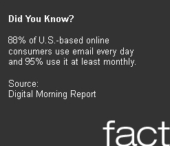 Fact of the Month